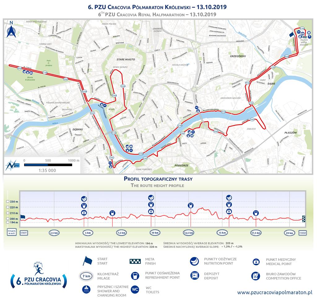 Parcours et profil du semi-marathon de Cracovie